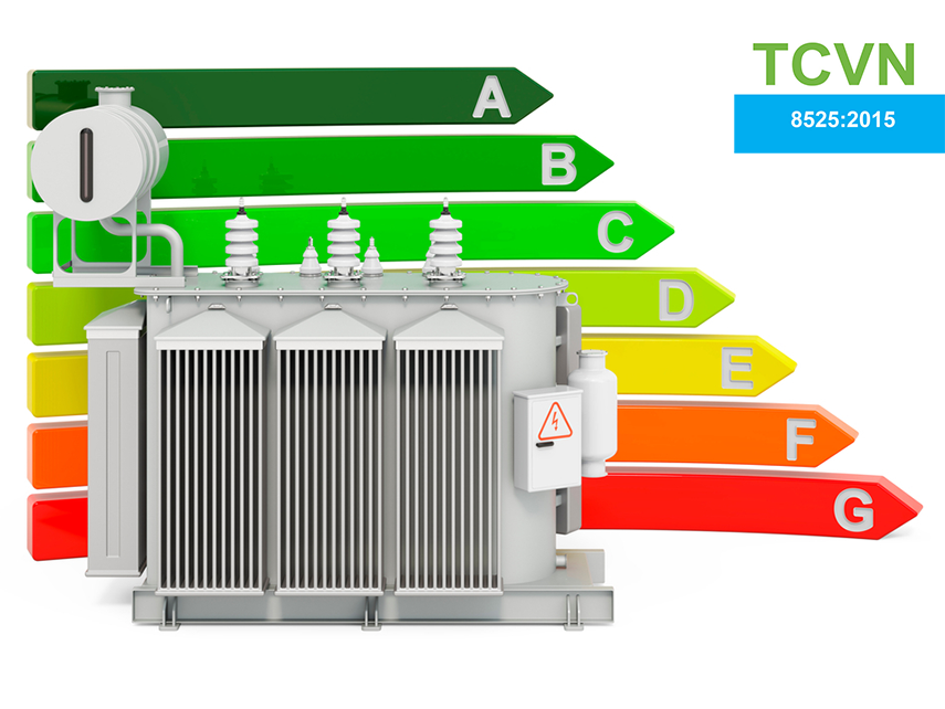 Mức hiệu suất năng lượng tối thiểu theo TCVN 8525: 2015